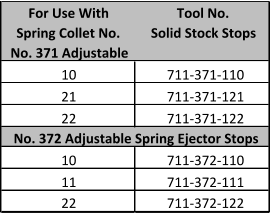 For Use With Tool No. Spring Collet No. Solid Stock Stops No. 371 Adjustable 10 711-371-110 21 711-371-121 22 711-371-122    No. 372 Adjustable Spring Ejector Stops 10 711-372-110 11 711-372-111 22 711-372-122